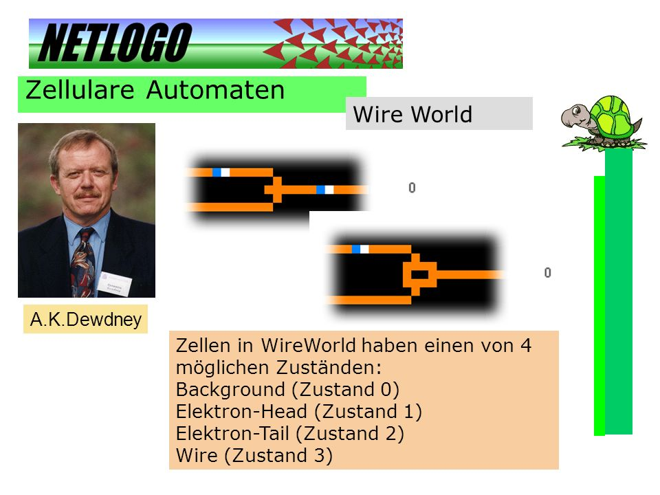 Zellulare Automaten Wire World A.K.Dewdney