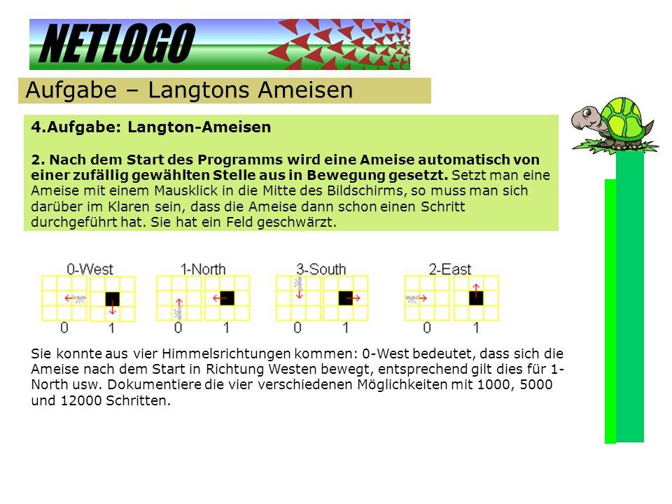 Aufgabe – Langtons Ameisen