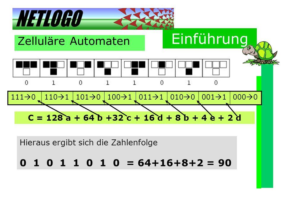 Einführung Zelluläre Automaten 0 1 0 1 1 0 1 0 = 64+16+8+2 = 90