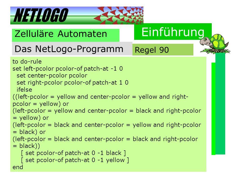 Einführung Zelluläre Automaten Das NetLogo-Programm Regel 90