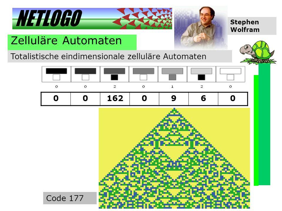 Zelluläre Automaten Totalistische eindimensionale zelluläre Automaten