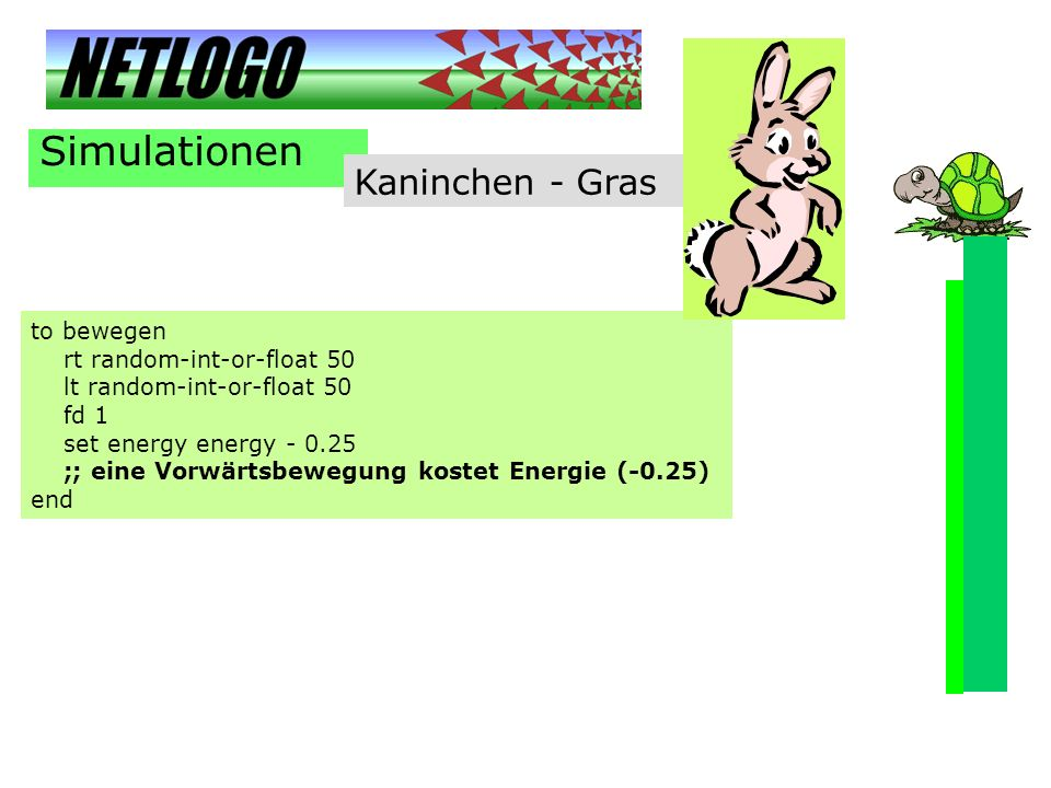 Simulationen Kaninchen - Gras to bewegen rt random-int-or-float 50
