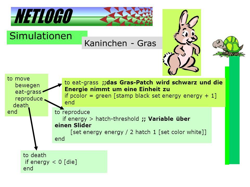 Simulationen Kaninchen - Gras to move bewegen