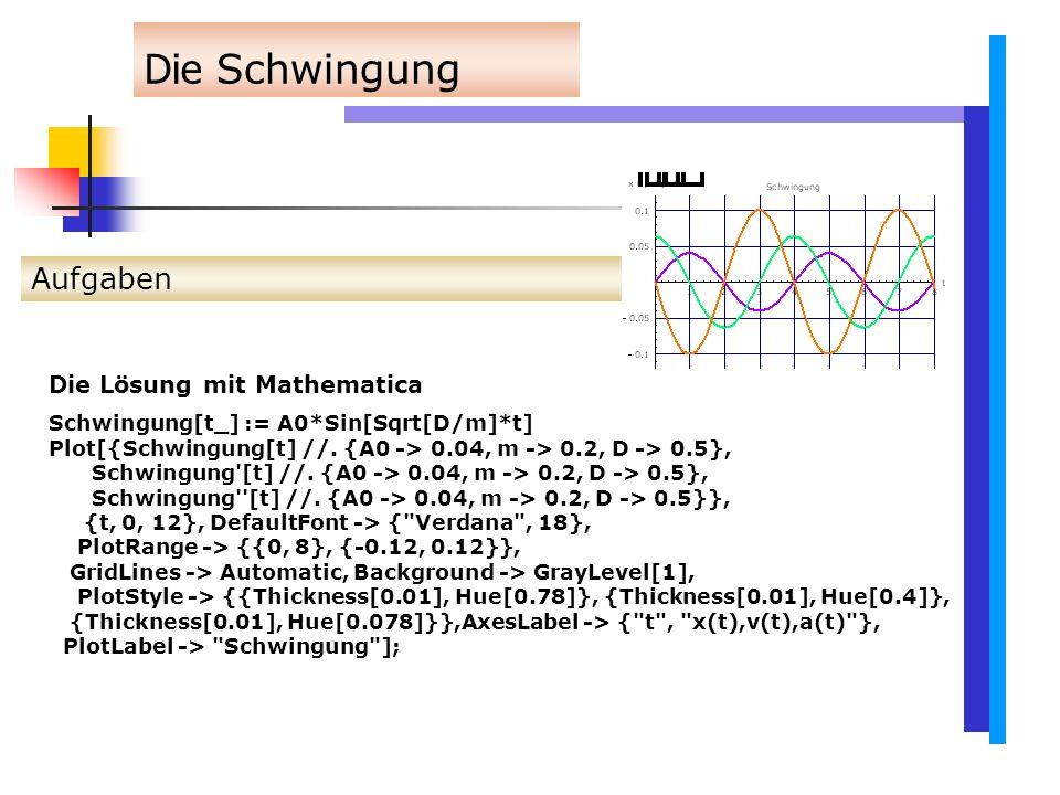 Die Schwingung Aufgaben Die Lösung mit Mathematica
