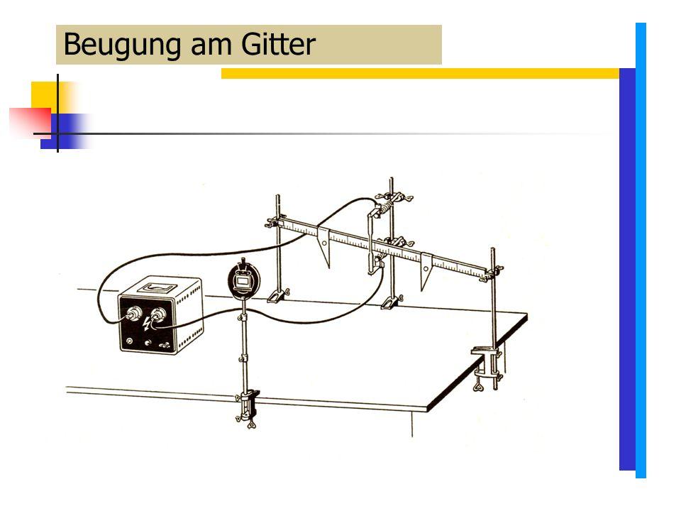Beugung am Gitter