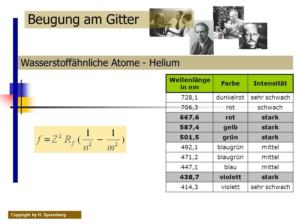 Beugung am Gitter Wasserstoffähnliche Atome - Helium Wellenlänge in nm