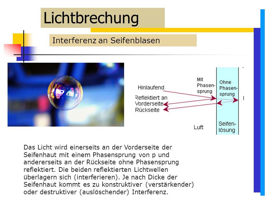 Lichtbrechung Interferenz an Seifenblasen