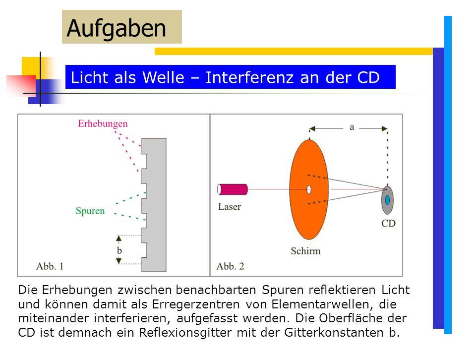 Aufgaben Licht als Welle – Interferenz an der CD