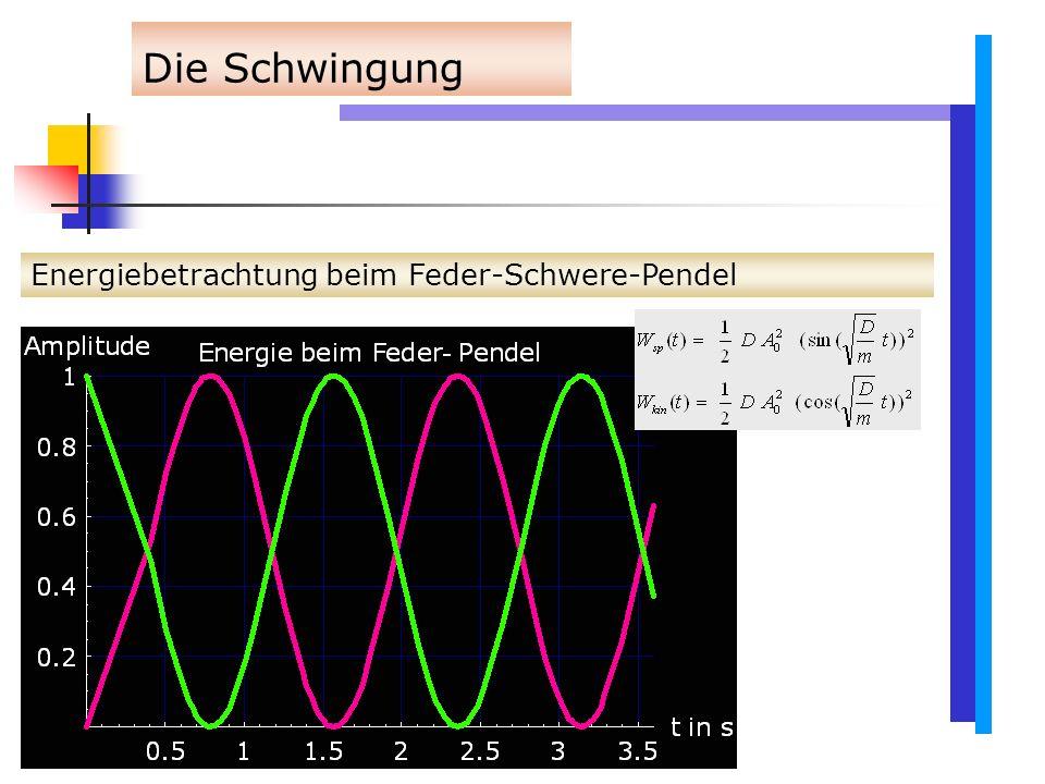 Die Schwingung Energiebetrachtung beim Feder-Schwere-Pendel