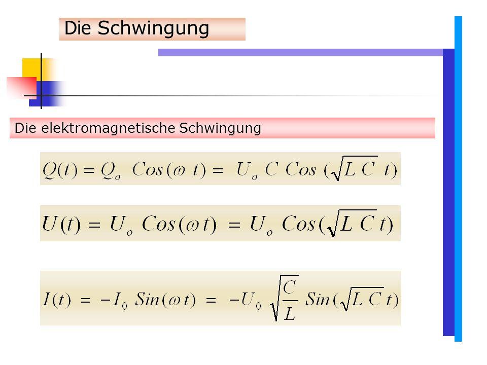 Die Schwingung Die elektromagnetische Schwingung