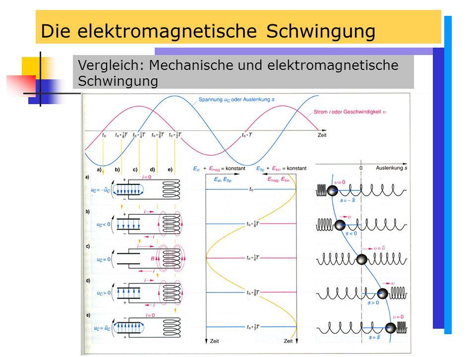 Die elektromagnetische Schwingung