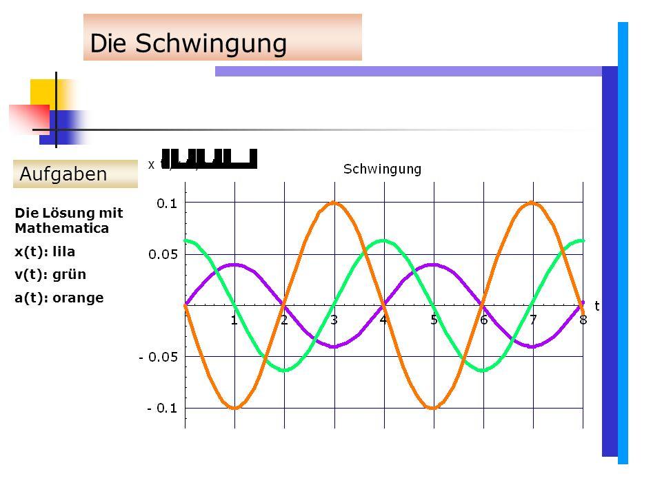Die Schwingung Aufgaben Die Lösung mit Mathematica x(t): lila