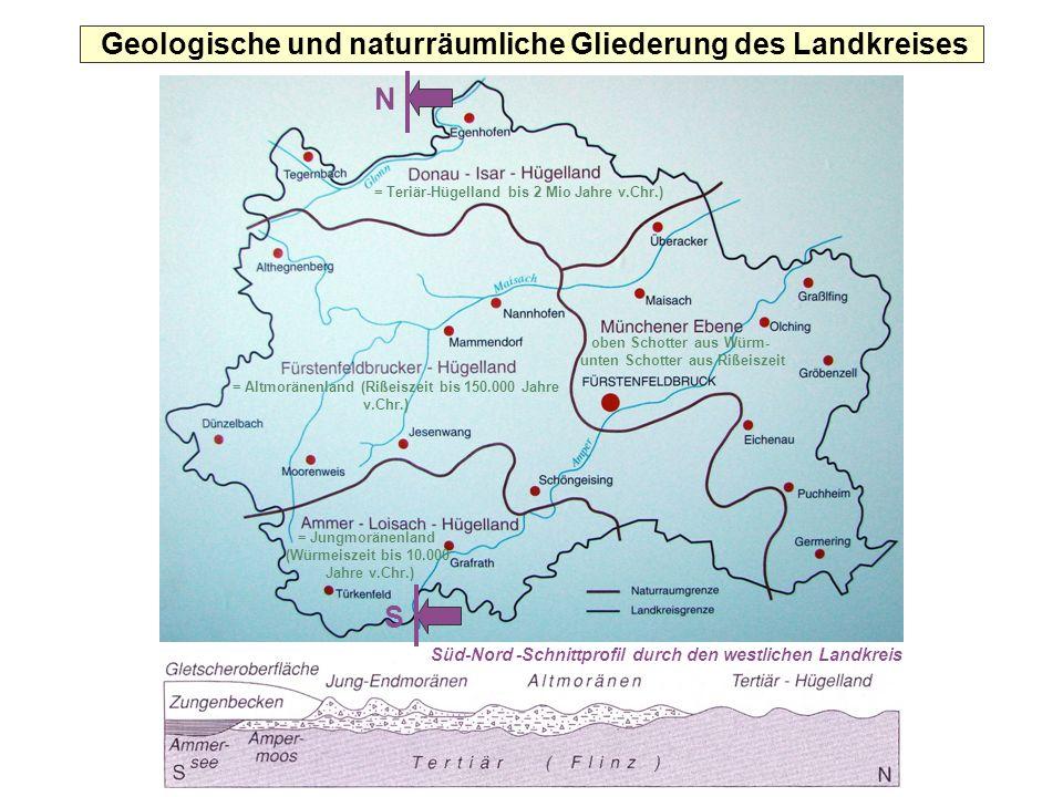 Geologische und naturräumliche Gliederung des Landkreises