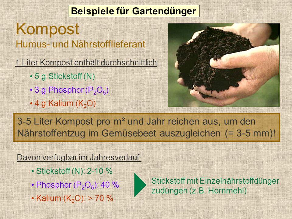  Kompost Beispiele für Gartendünger Humus- und Nährstofflieferant