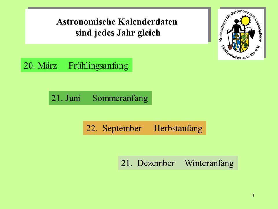 Astronomische Kalenderdaten sind jedes Jahr gleich