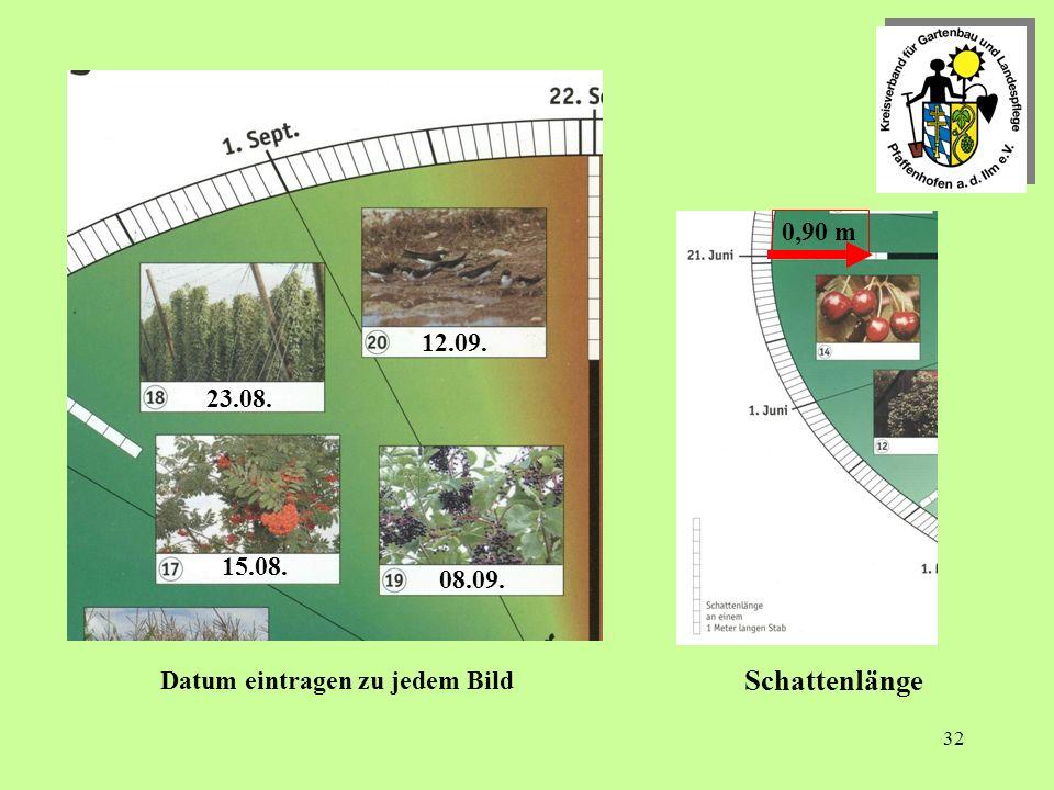 Schattenlänge 0,90 m 12.09. 23.08. 15.08. 08.09. Datum eintragen zu jedem Bild