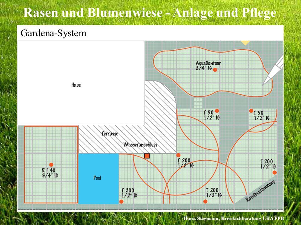 Gardena-System