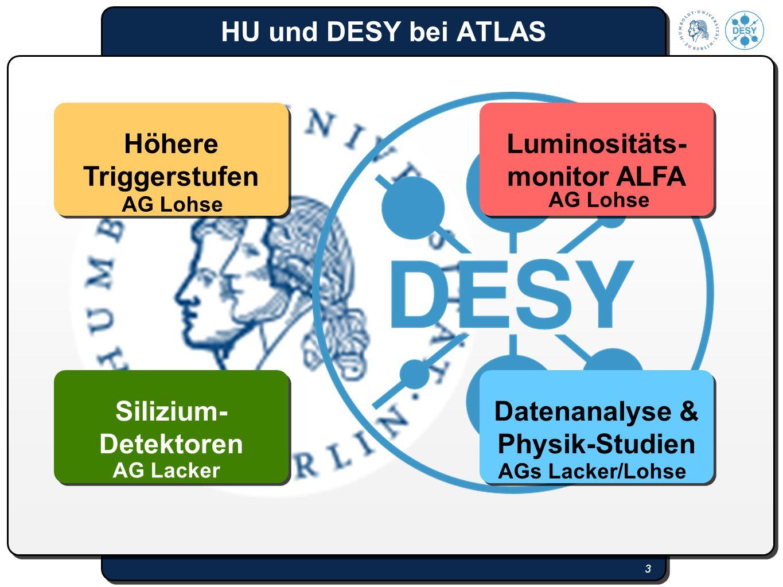 Luminositäts-monitor ALFA Datenanalyse & Physik-Studien