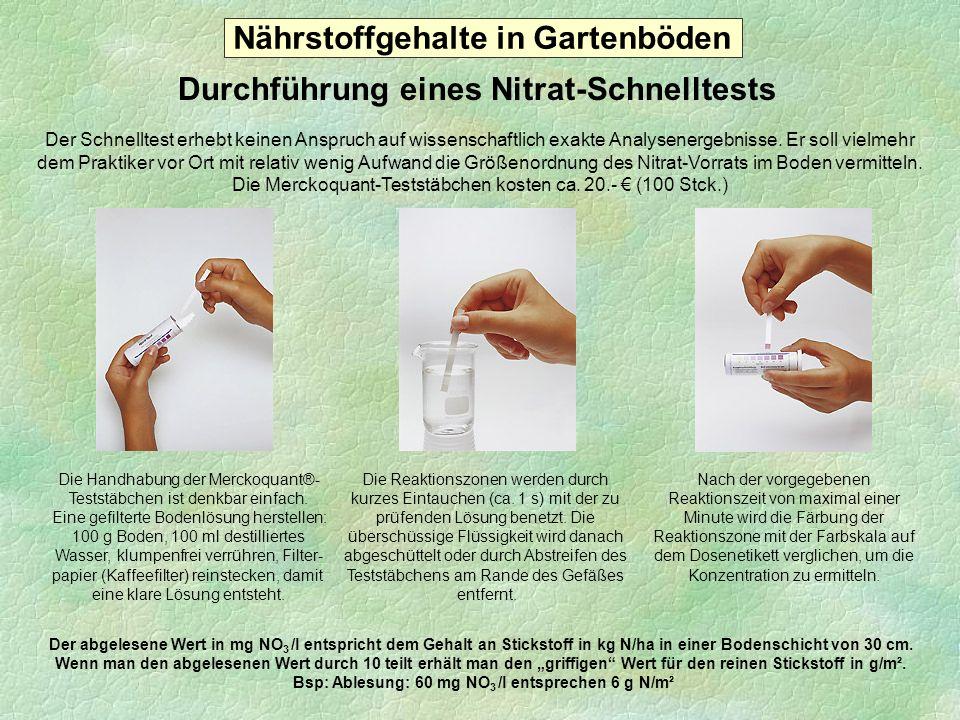 Bsp: Ablesung: 60 mg NO3 /l entsprechen 6 g N/m²