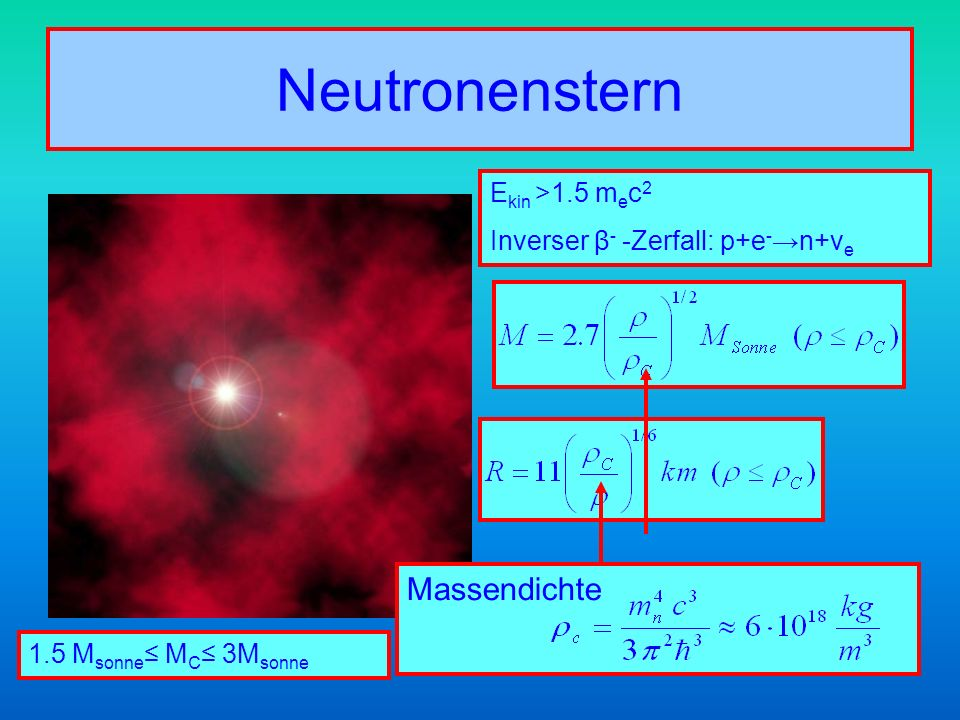 Neutronenstern Massendichte Ekin >1.5 mec2
