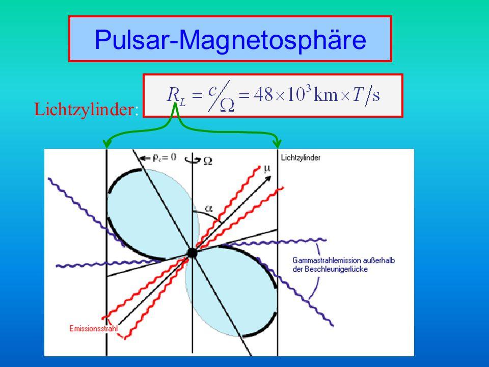 Pulsar-Magnetosphäre