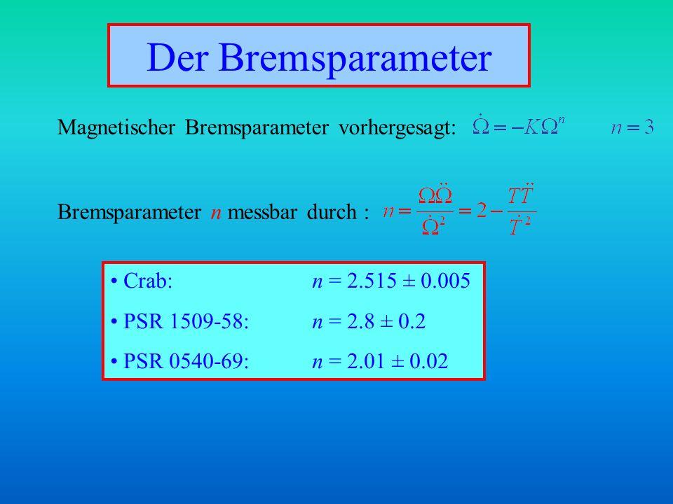 Der Bremsparameter Magnetischer Bremsparameter vorhergesagt: