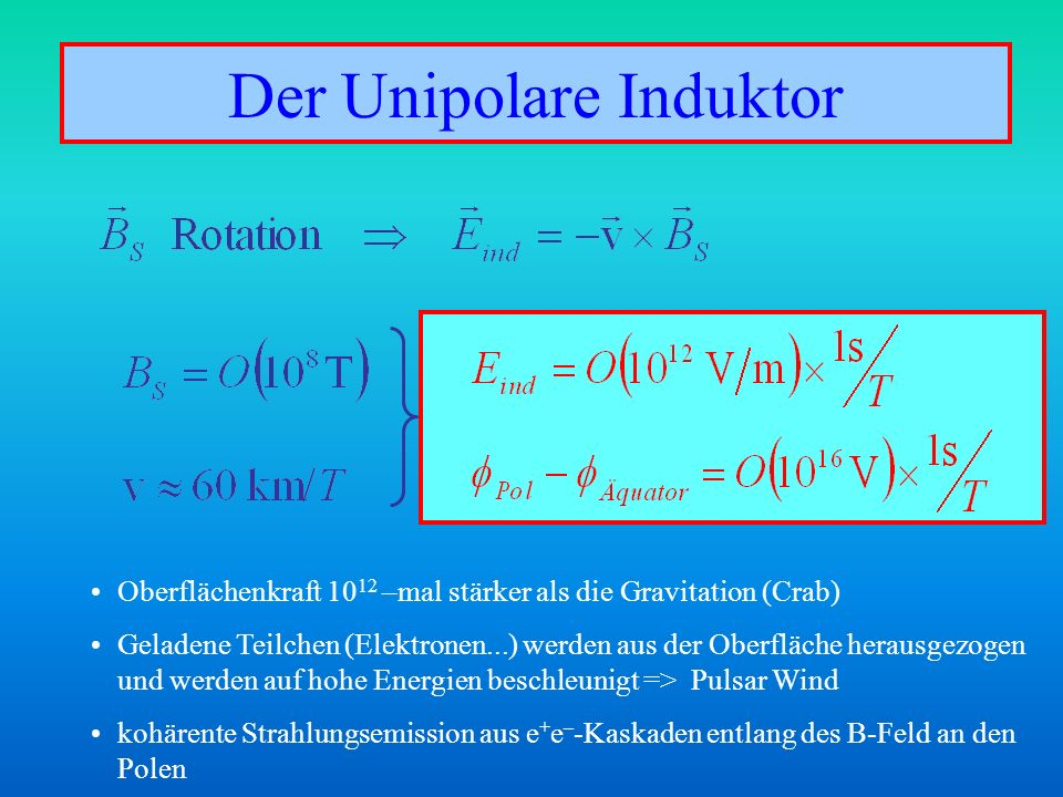 Der Unipolare Induktor