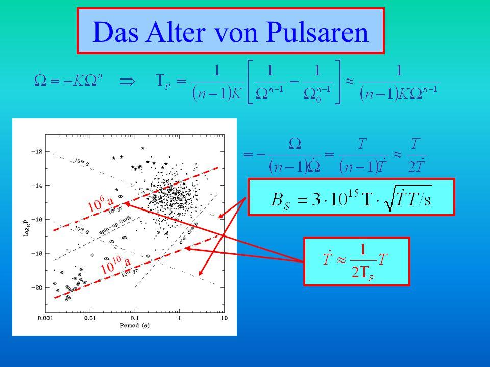 Das Alter von Pulsaren log10 T · 108 T 106 a 106 T 1010 a T (s)