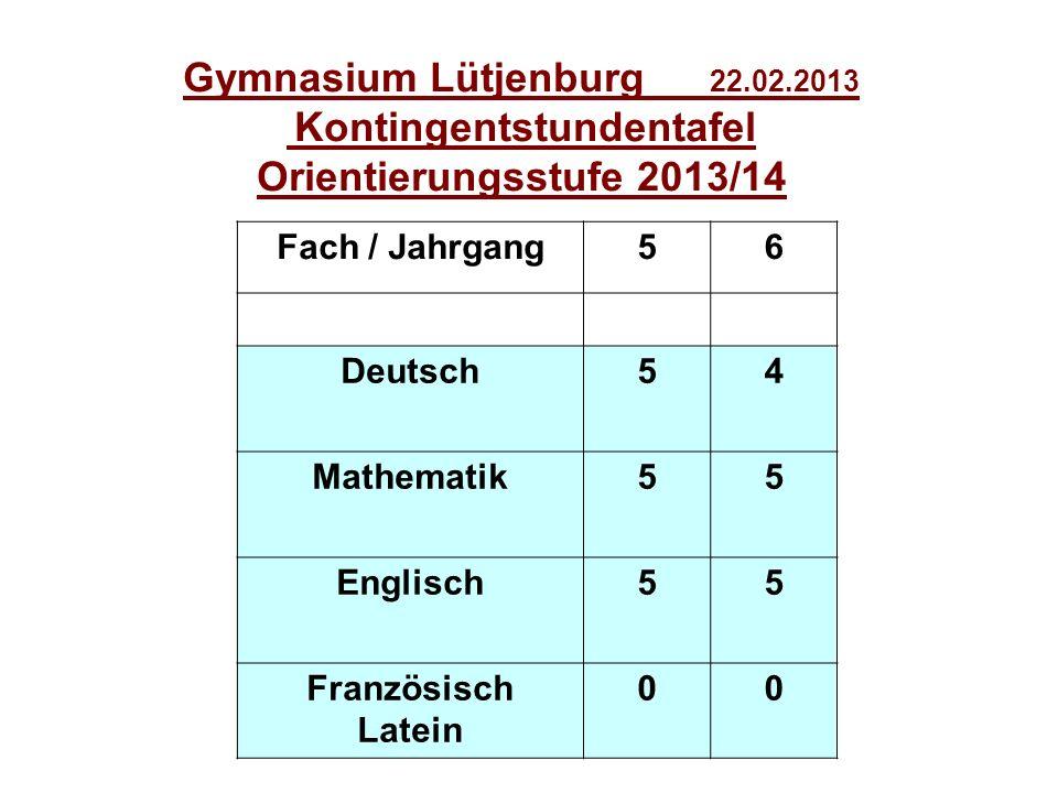 Gymnasium Lütjenburg 22.02.2013 Kontingentstundentafel Orientierungsstufe 2013/14