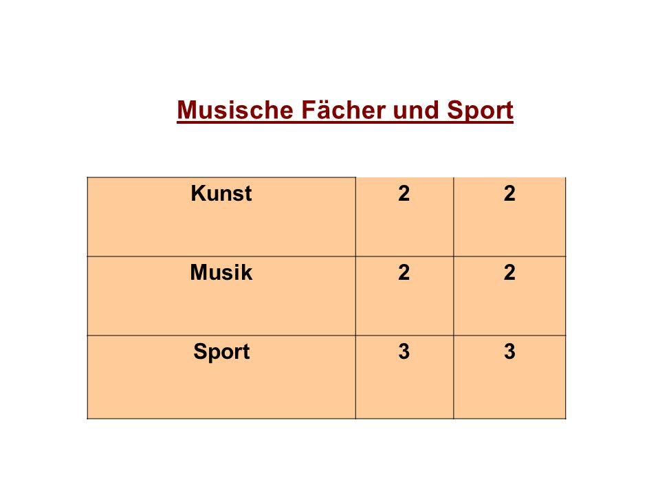Musische Fächer und Sport