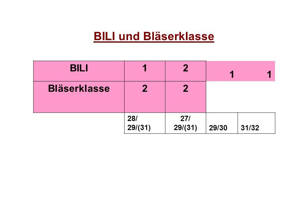 BILI und Bläserklasse BILI 1 2 Bläserklasse 28/ 29/(31) 27/ 29/(31)
