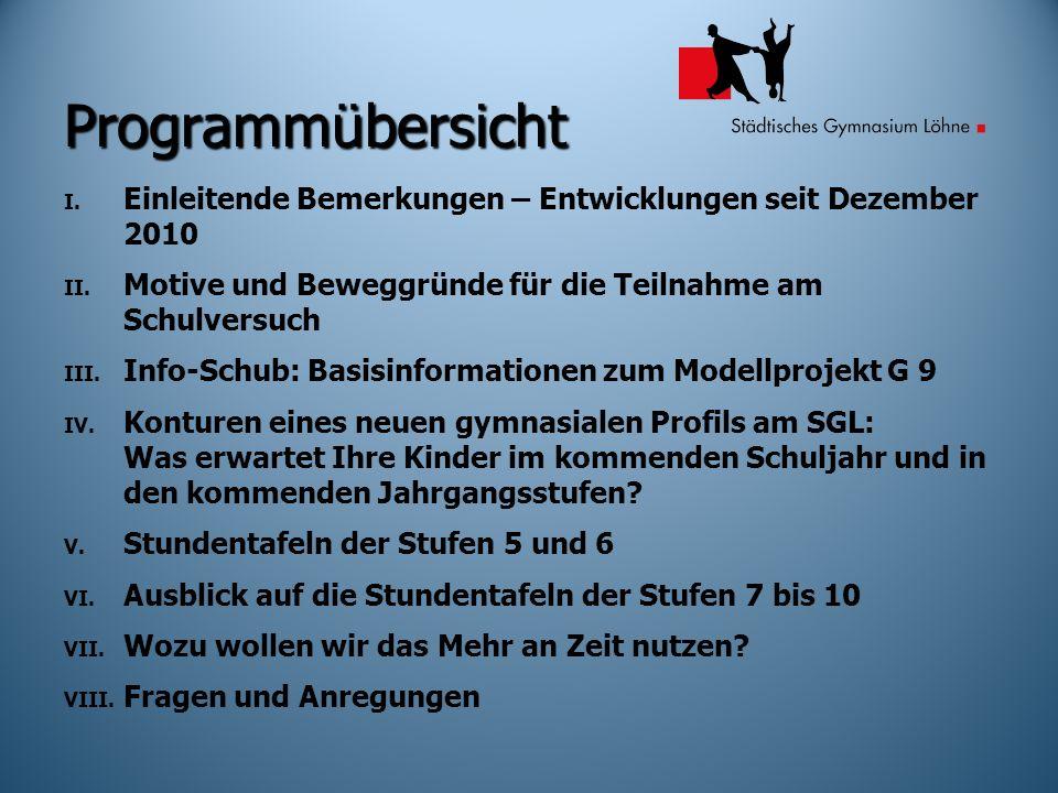 Programmübersicht Einleitende Bemerkungen – Entwicklungen seit Dezember 2010. Motive und Beweggründe für die Teilnahme am Schulversuch.