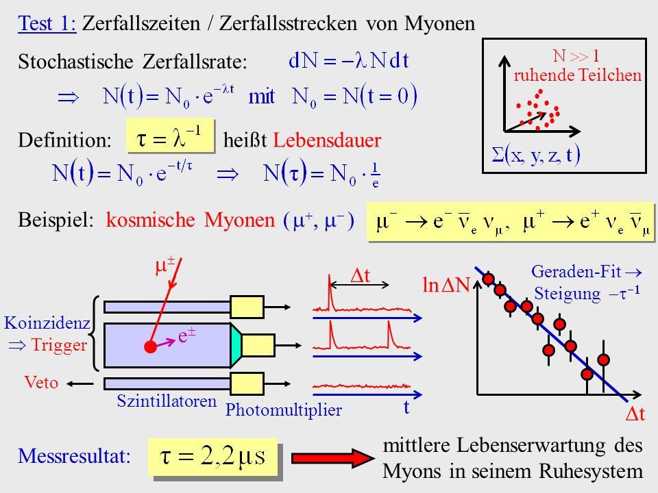 Test 1: Zerfallszeiten / Zerfallsstrecken von Myonen