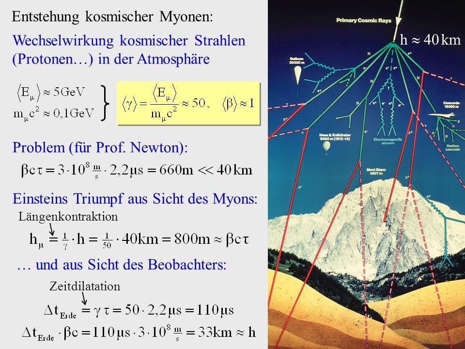 Entstehung kosmischer Myonen: