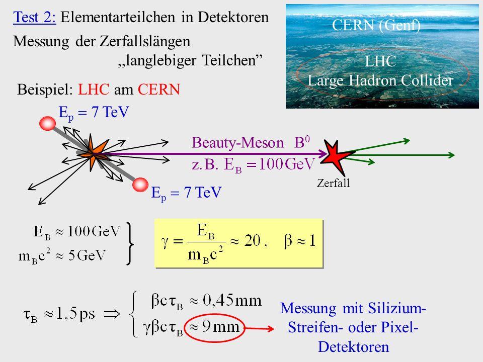 Messung mit Silizium-Streifen- oder Pixel-Detektoren