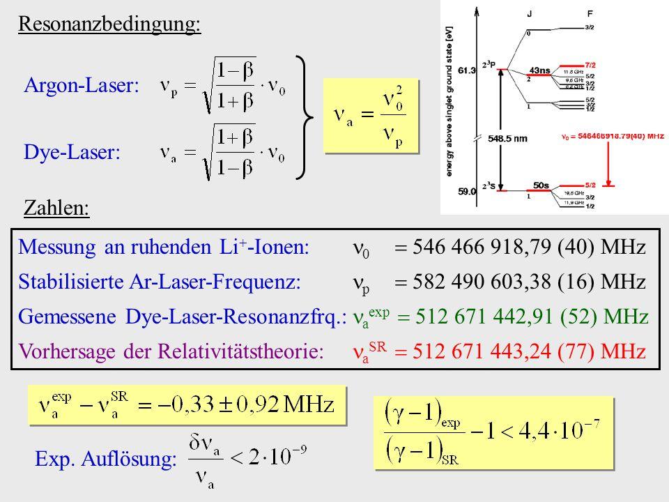 Resonanzbedingung: Argon-Laser: Dye-Laser: Zahlen: Messung an ruhenden Li-Ionen: 0  546 466 918,79 (40) MHz.