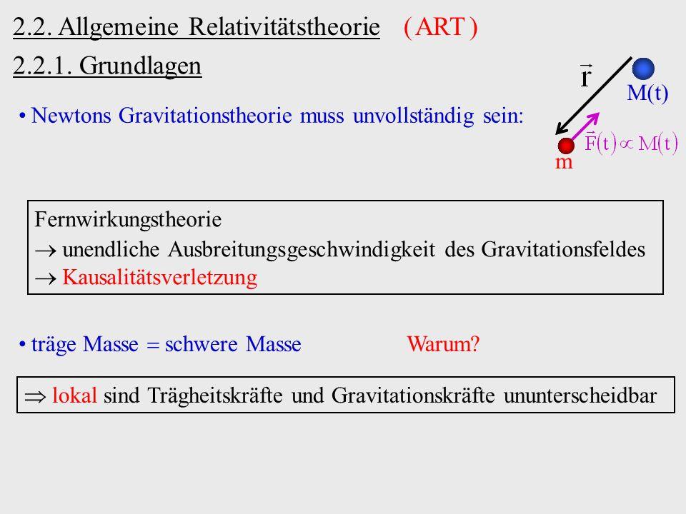 2.2. Allgemeine Relativitätstheorie ( ART ) 2.2.1. Grundlagen