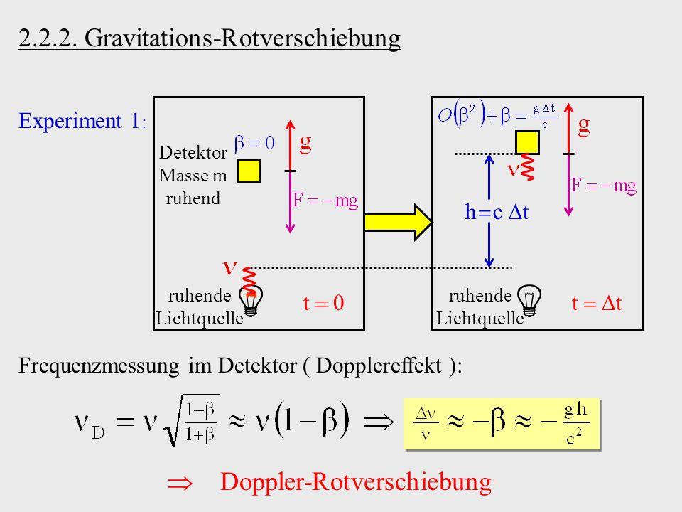  Doppler-Rotverschiebung