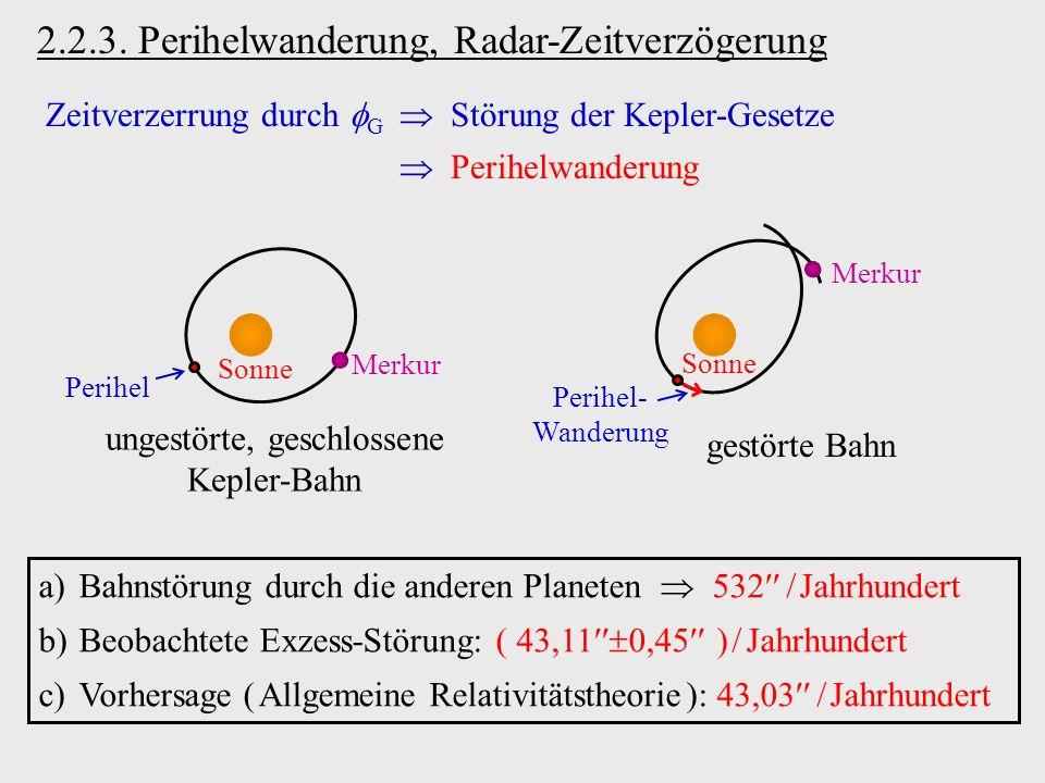 ungestörte, geschlossene Kepler-Bahn