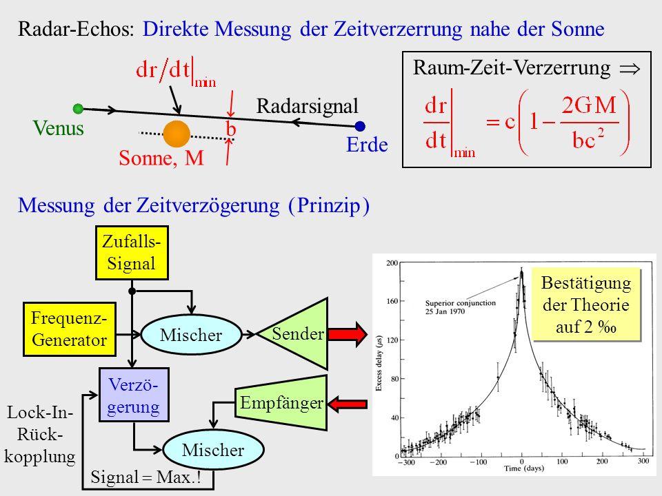 Radar-Echos: Direkte Messung der Zeitverzerrung nahe der Sonne