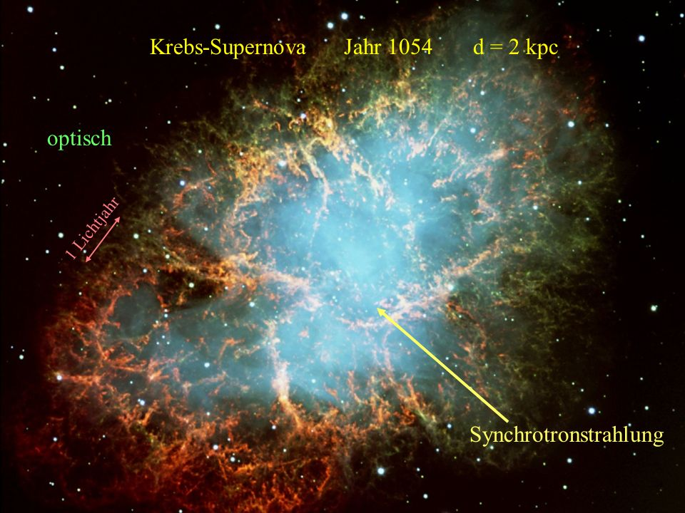 Krebs-Supernova Jahr 1054 d = 2 kpc