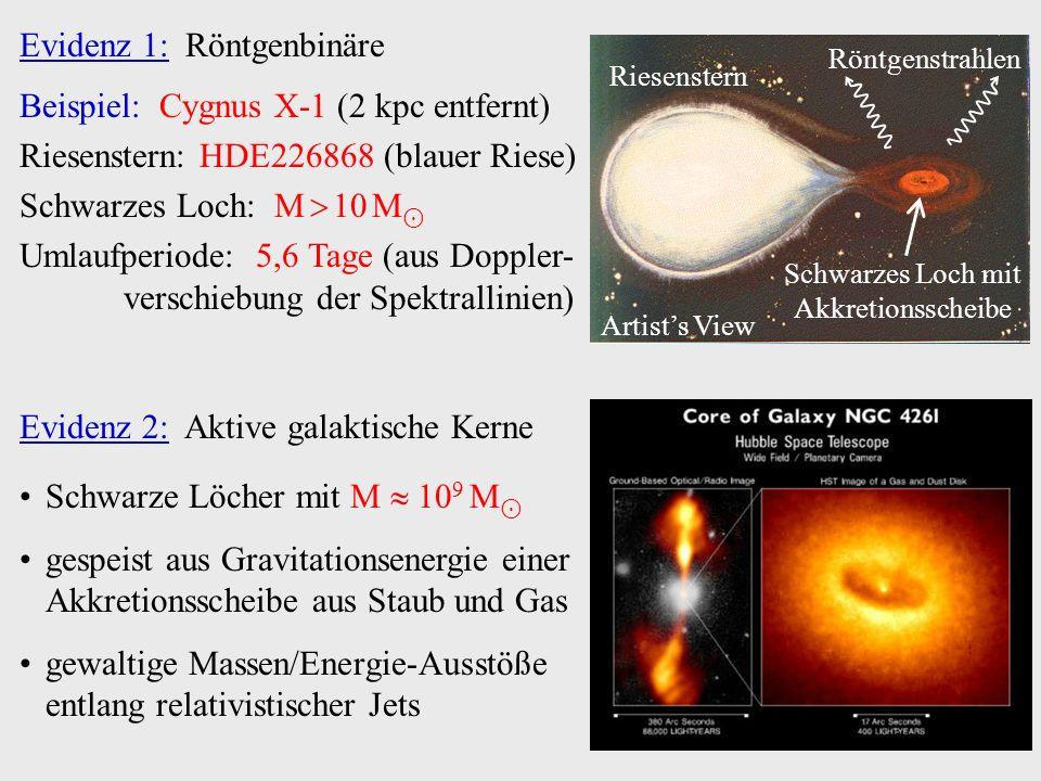 Schwarzes Loch mit Akkretionsscheibe