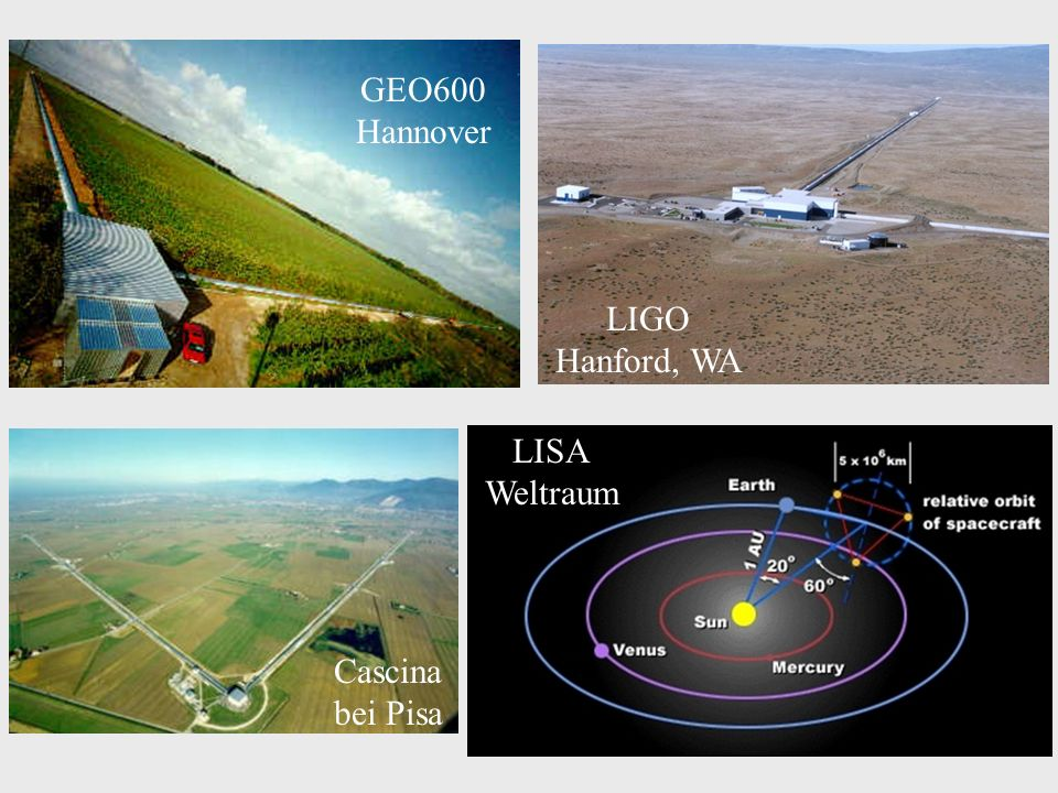 GEO600 Hannover LIGO Hanford, WA LISA Weltraum Cascina bei Pisa