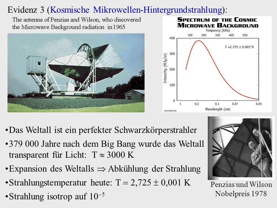 Evidenz 3 (Kosmische Mikrowellen-Hintergrundstrahlung):