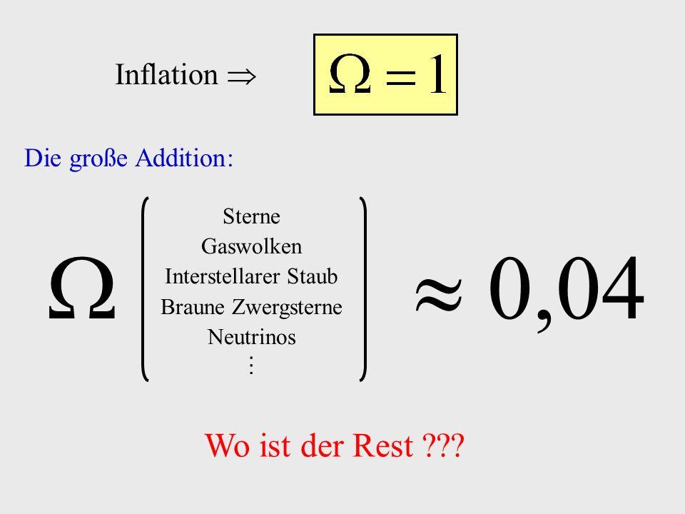   0,04 Wo ist der Rest Inflation  Die große Addition: Sterne