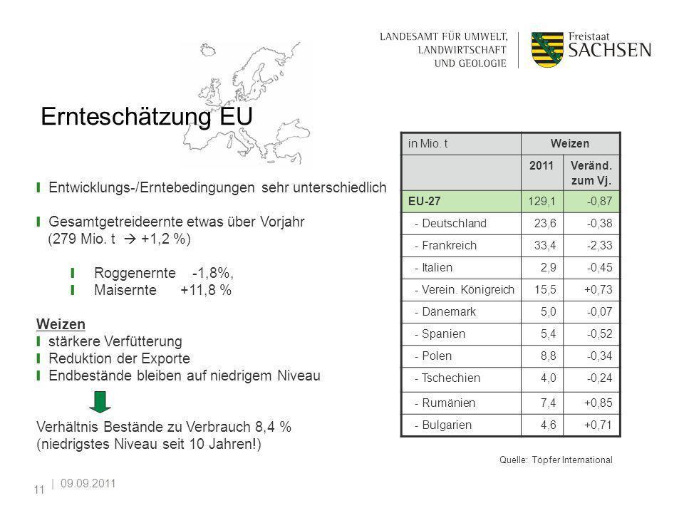 Ernteschätzung EU Entwicklungs-/Erntebedingungen sehr unterschiedlich