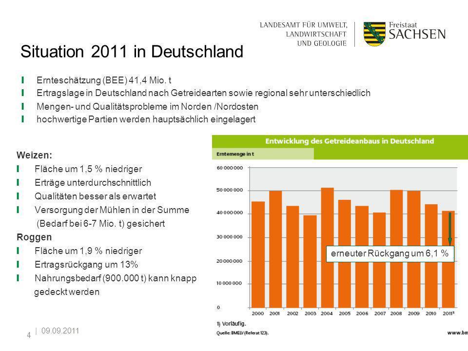 Situation 2011 in Deutschland