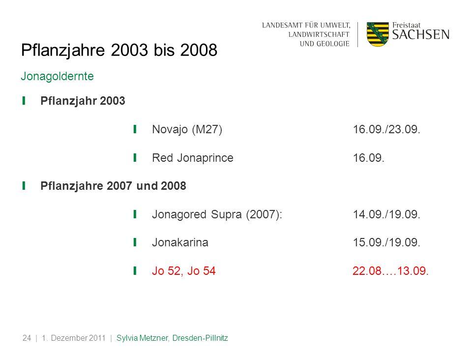 Pflanzjahre 2003 bis 2008 Jonagoldernte Pflanzjahr 2003