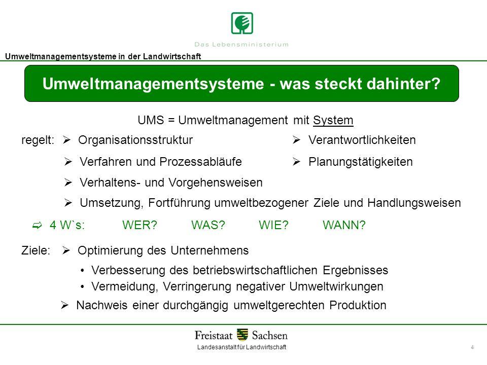 Umweltmanagementsysteme - was steckt dahinter