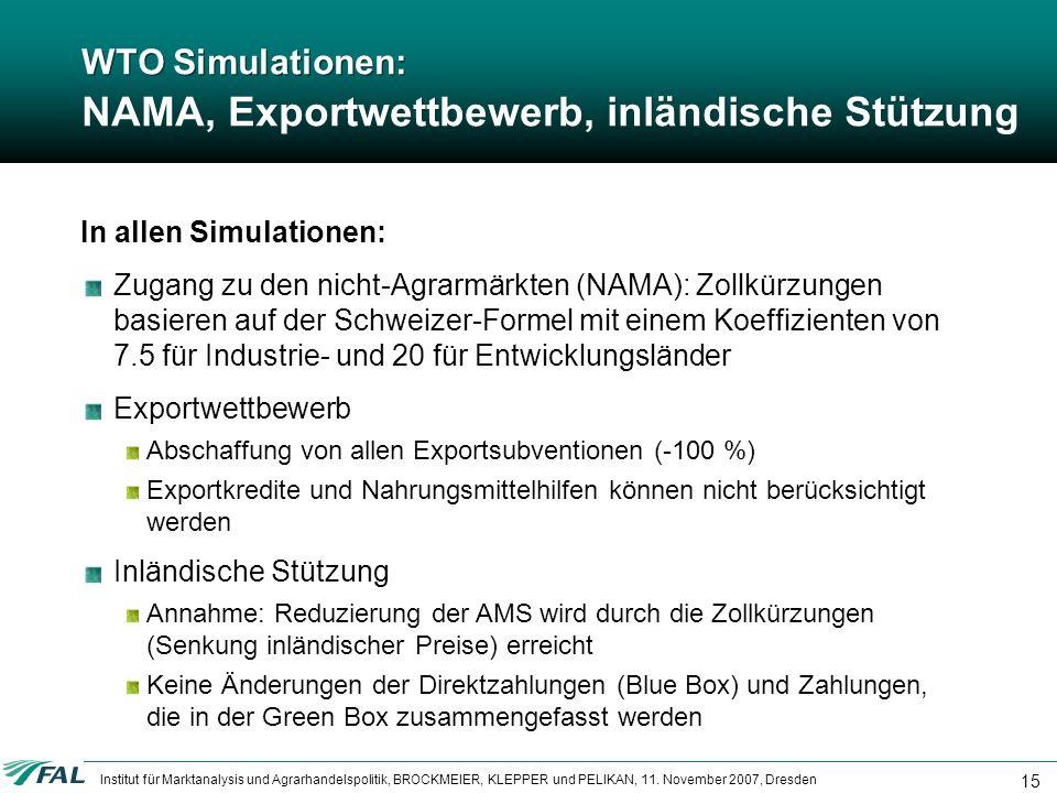 WTO Simulationen: NAMA, Exportwettbewerb, inländische Stützung